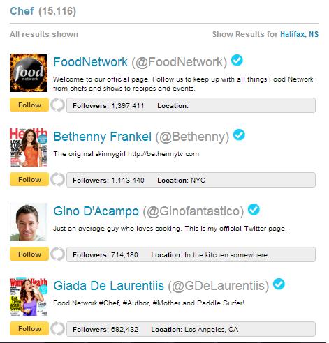 Chefs On Twitter